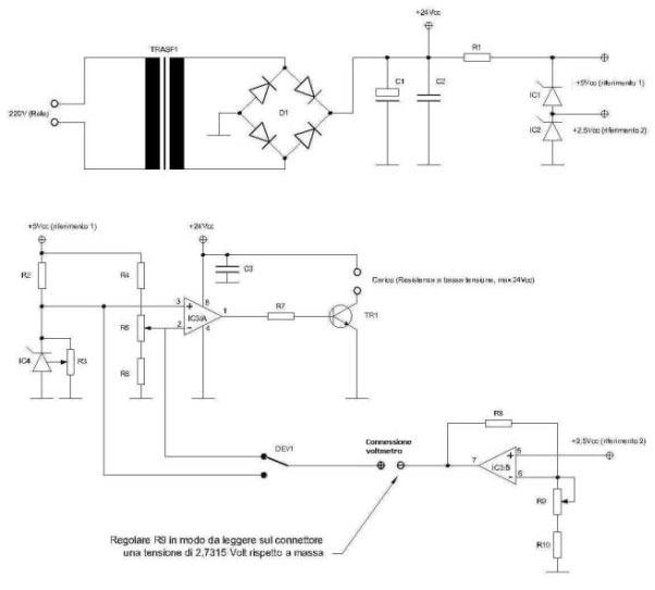 risczldatore termometro elettronico