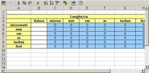 Tabelle di conversione