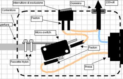 Osmoregolatore a Micro-Switch