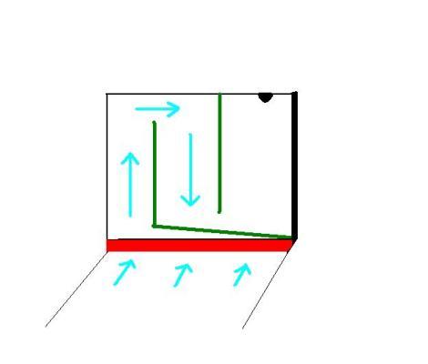 flusso filtri acquari