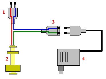 Osmoregolatore elettrico 220V