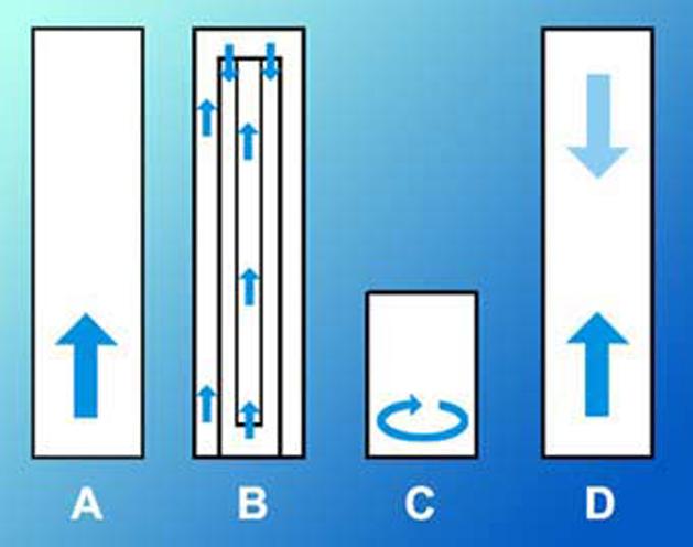 Schema flusso acqua